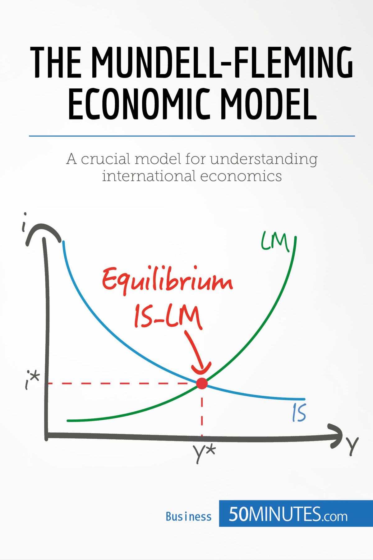 mundell flaming model An economic model is a hypothetical construct that embodies economic procedures using a set of variables in logical and/or quantitative correlations it is a simplistic method created to show.