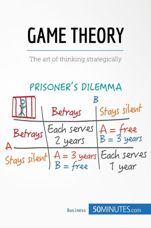 What is game theory pdf