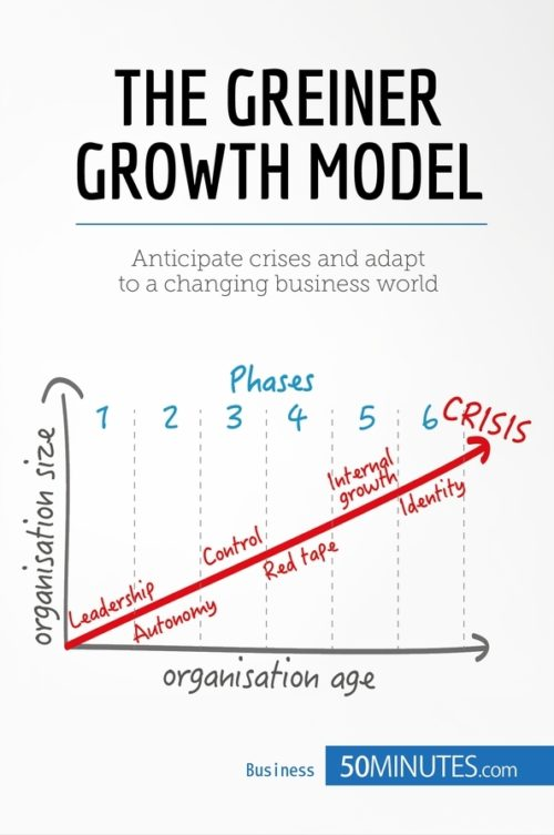 The Greiner Growth Model for Organisational Change