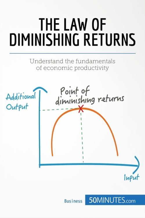 The Law of Diminishing Returns: Theory and Applications