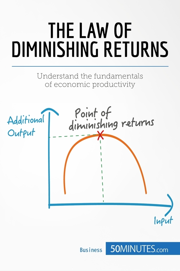 david ricardo law of diminishing returns essay Ricardo [s land rent theory •principle of diminishing returns –if one factor of production is steadily increased, while others are held constant, than the rate of growth of total product will.
