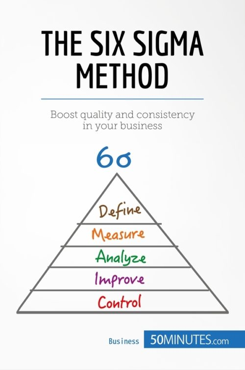 The Six Sigma Method